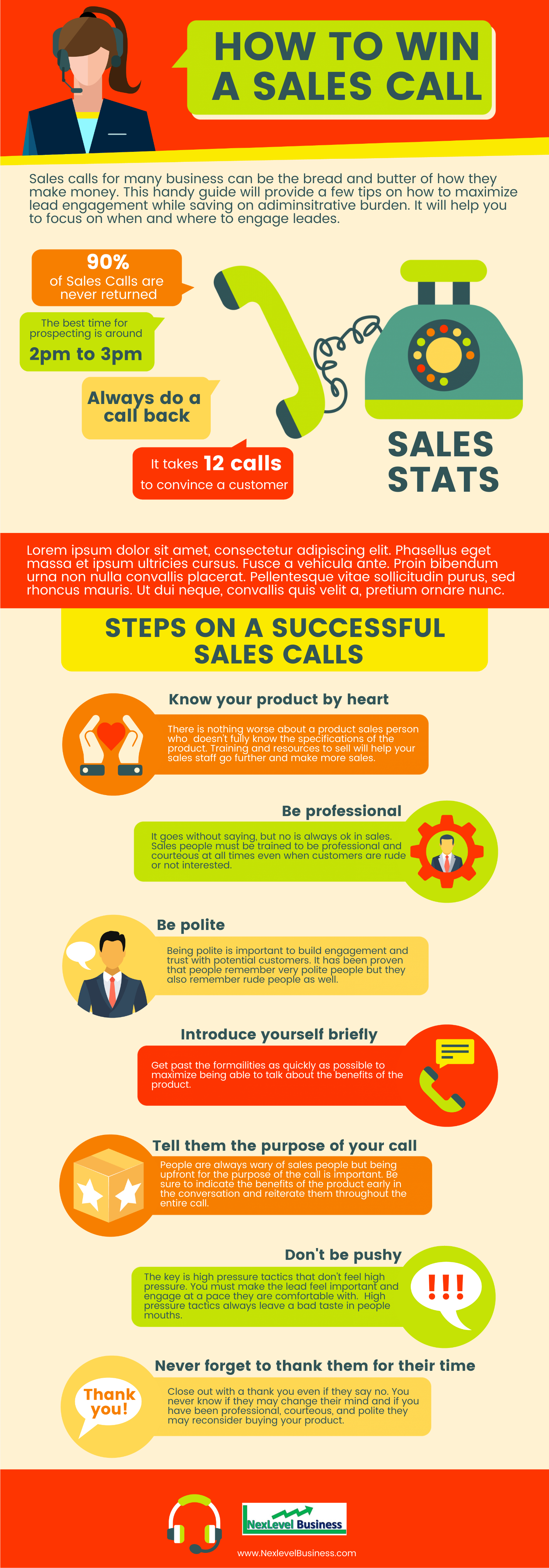 Infographic: How to Make a Sales Call 101